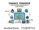 flat line vector editable... | Shutterstock .eps vector #712855711