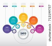 web template of a chart ... | Shutterstock .eps vector #713199757