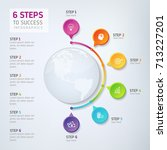 six steps infographics   can... | Shutterstock .eps vector #713227201