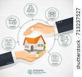the concept of safe houses  two ... | Shutterstock .eps vector #713237527