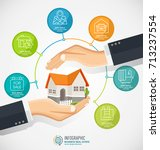 the concept of safe houses  two ... | Shutterstock .eps vector #713237554