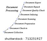 document processing | Shutterstock . vector #713251927