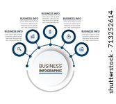 ultra modern infographic...   Shutterstock .eps vector #713252614