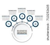 ultra modern infographic... | Shutterstock .eps vector #713252635