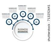 ultra modern infographic...   Shutterstock .eps vector #713252641