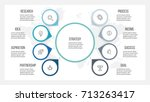 business hierarchy infographic. ...   Shutterstock .eps vector #713263417