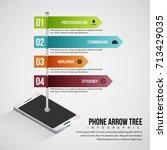vector illustration of phone... | Shutterstock .eps vector #713429035