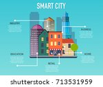 smart city concept. modern city ...   Shutterstock .eps vector #713531959