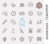 education line icon set   Shutterstock .eps vector #713623939