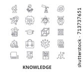 knowledge  learning  manader ... | Shutterstock .eps vector #713737651