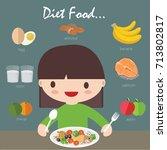 diet food eps 10 format | Shutterstock .eps vector #713802817
