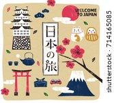 Japan Travel Elements ...