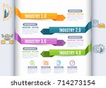 vector industry chronology... | Shutterstock .eps vector #714273154