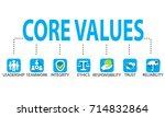 vector illustration. business... | Shutterstock .eps vector #714832864