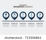 business infographic diagram | Shutterstock .eps vector #715306861
