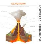 volcano cross section ...   Shutterstock .eps vector #715363507