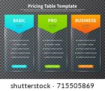 glass pricing table templates.... | Shutterstock .eps vector #715505869