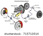 automotive braking system... | Shutterstock . vector #715713514
