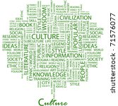 Culture. Word Collage On White...
