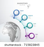 4p strategy business concept... | Shutterstock .eps vector #715823845