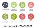 plastic recycling icons | Shutterstock .eps vector #716035027