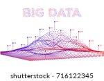 big data visualization. machine ... | Shutterstock .eps vector #716122345