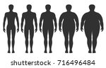 body mass index vector... | Shutterstock .eps vector #716496484