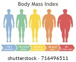 body mass index vector... | Shutterstock .eps vector #716496511