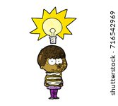 cartoon curious boy with lots...   Shutterstock .eps vector #716542969