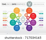 vector infographic of... | Shutterstock .eps vector #717034165