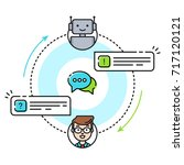 chatbot concept. man chatting... | Shutterstock .eps vector #717120121