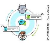 Chatbot Concept. Man Chatting...