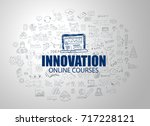 innovation concept with... | Shutterstock .eps vector #717228121