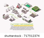 factory isometric infograpphica ... | Shutterstock .eps vector #717512374