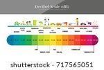 the decibel scale sound level | Shutterstock .eps vector #717565051