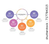 circle infographic five option... | Shutterstock .eps vector #717784315