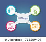 web template for diagram or... | Shutterstock .eps vector #718209409