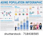 aging population info graphic.... | Shutterstock .eps vector #718438585