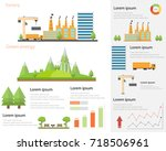 industrial and green energy... | Shutterstock .eps vector #718506961