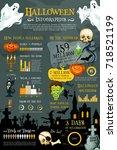 halloween holiday infographic....   Shutterstock .eps vector #718521199