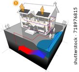 3d illustration of house with... | Shutterstock .eps vector #718976815