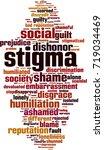 Stigma Word Cloud Concept....