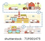 milk industry vector... | Shutterstock .eps vector #719301475