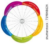 wheel of life   diagram  ...   Shutterstock .eps vector #719848624