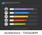 leadership skills infographic... | Shutterstock .eps vector #720262849