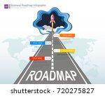 roadmap timeline infographic...   Shutterstock .eps vector #720275827