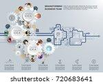 concept for business teamwork... | Shutterstock .eps vector #720683641