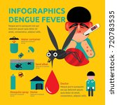 a dengue fever info graphic. | Shutterstock .eps vector #720783535