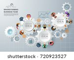 concept for business teamwork... | Shutterstock .eps vector #720923527