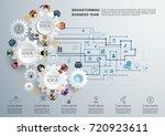 concept for business teamwork... | Shutterstock .eps vector #720923611